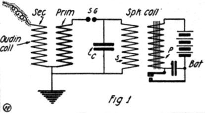 Connections for Small Oudin High Frequency Coll Excited by a Spark Coil.
