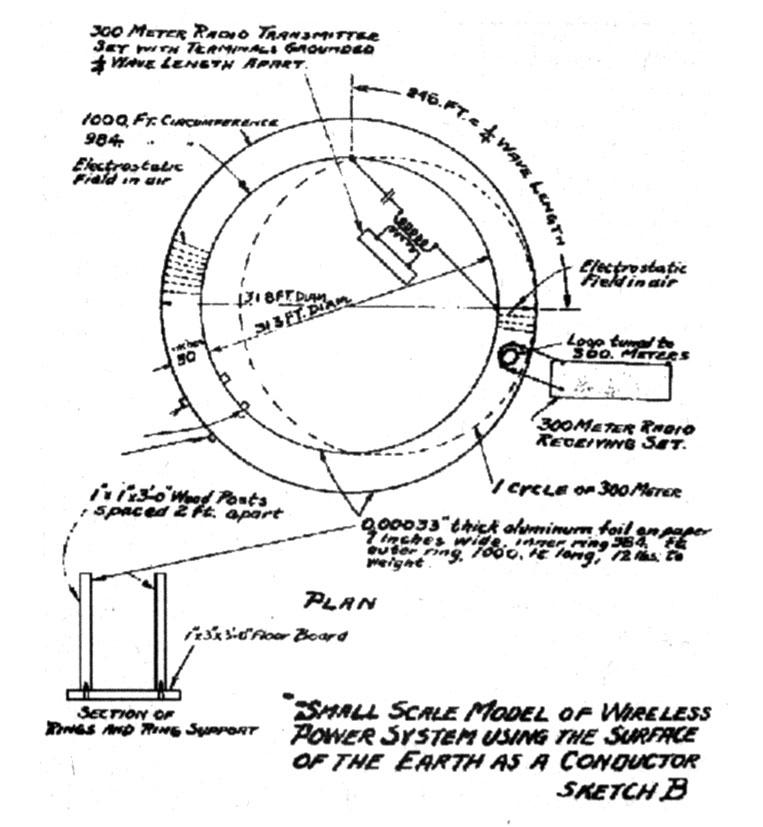 tesla small-scale model of wireless power system using the surface of the  earth as a conductor