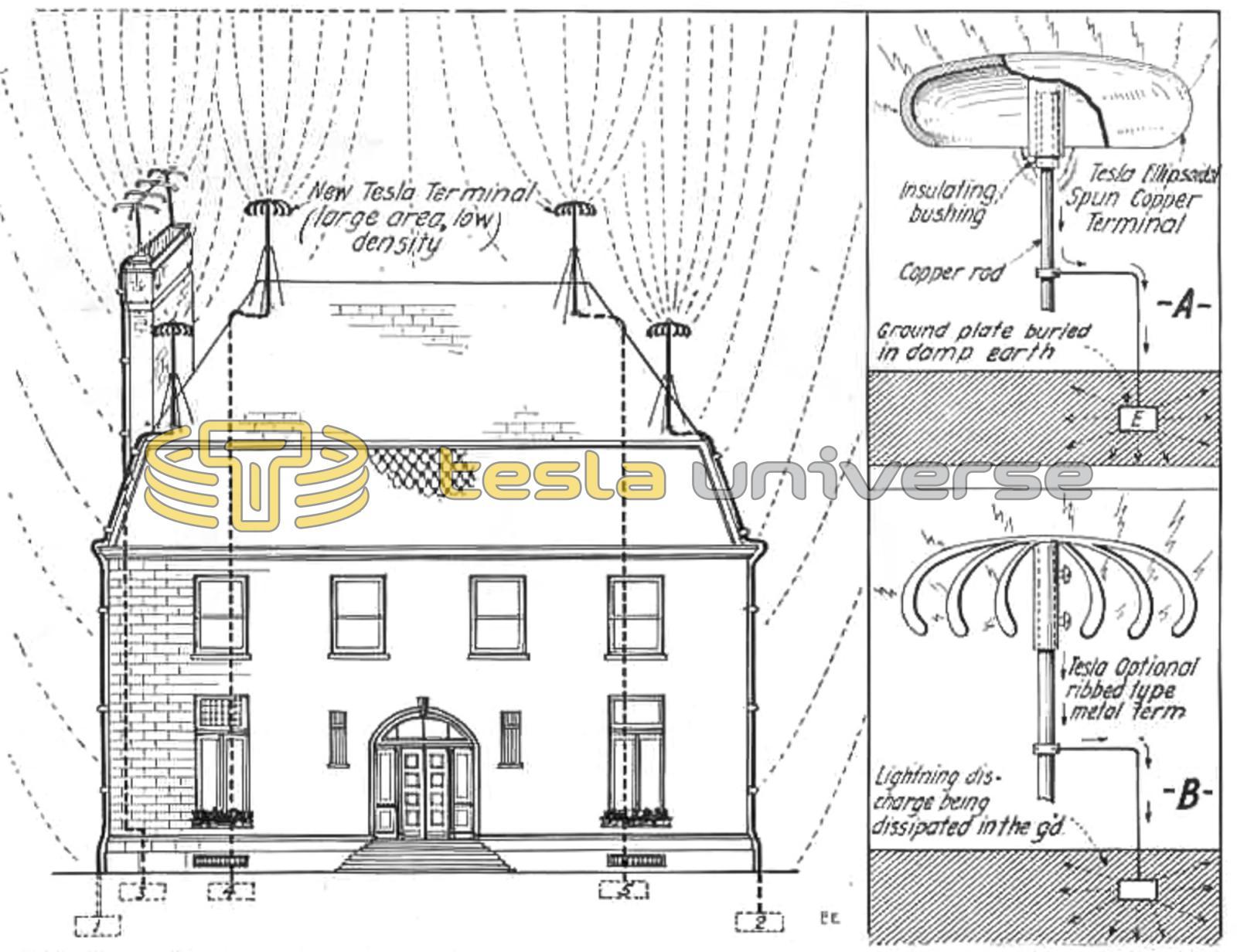 illustration of tesla's rounded lightning rod