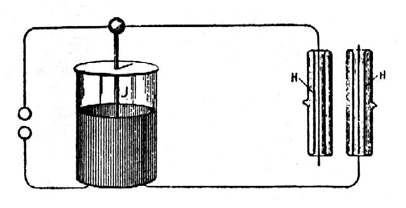 Schematic for Tesla's experiments with electrical discharges in vacuum tubes