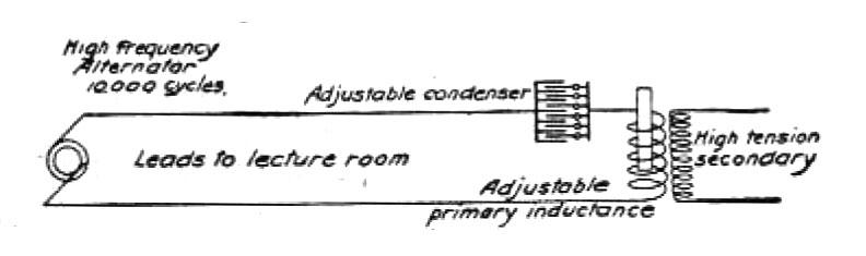 Diagram of Tesla's equipment used in lecture before the AIEE