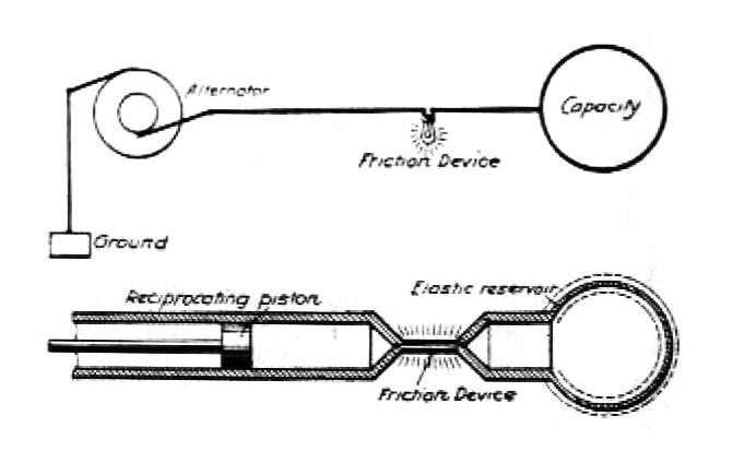 Tesla diagram showing electric transmission through a single wire hydraulic analog
