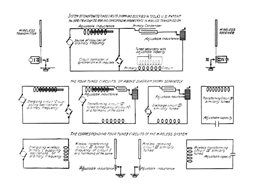Tesla's system of concatenated tuned circuits