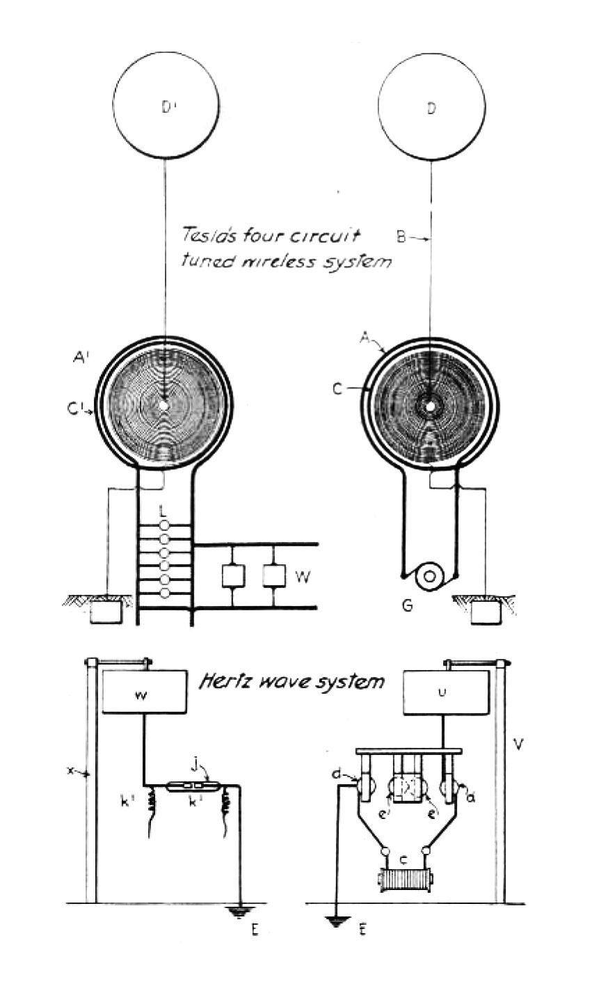 Diagram of Tesla's four-circuit tuned system