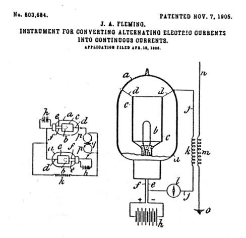 Fleming Patent 803,684 - Vacuum Tube Rectifier.