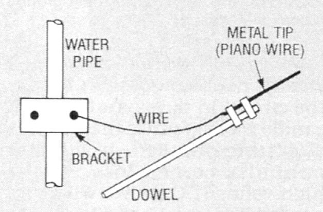 Diagram for a high-voltage grounding wand.