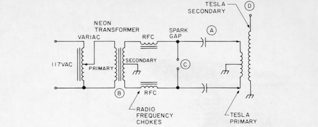 The Tesla High Frequency Transformer - Fig. 2