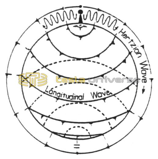 Diagram of Wardenclyffe waves propagating through the earth